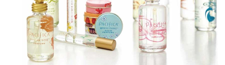 Perfume & Candle